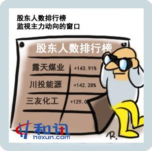 财务指标,排行榜,中报